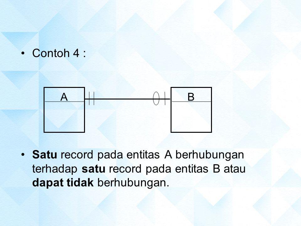 Contoh 4 : Satu record pada entitas A berhubungan terhadap satu record pada entitas B atau dapat tidak berhubungan. AB