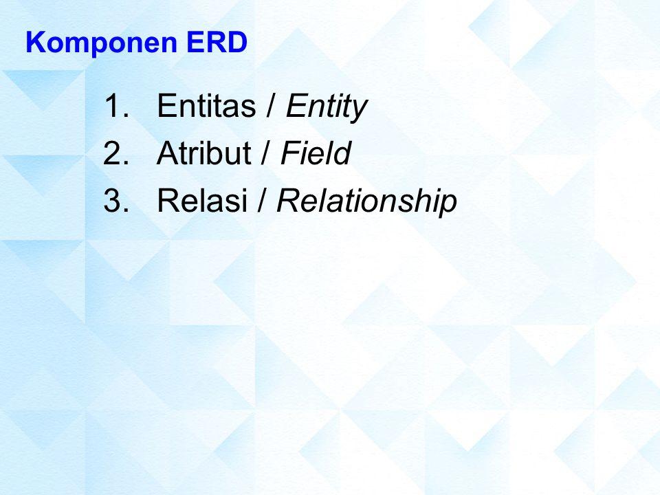 Komponen ERD 1.Entitas / Entity 2.Atribut / Field 3.Relasi / Relationship