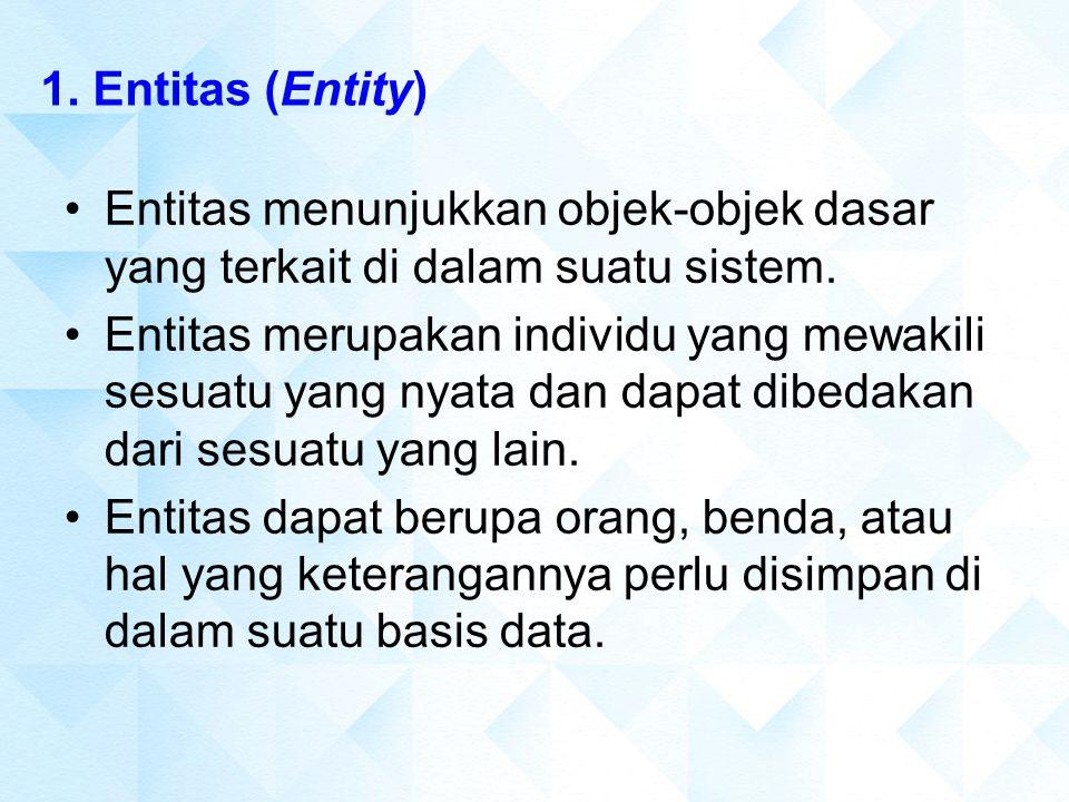 1. Entitas (Entity) Entitas menunjukkan objek-objek dasar yang terkait di dalam suatu sistem. Entitas merupakan individu yang mewakili sesuatu yang ny