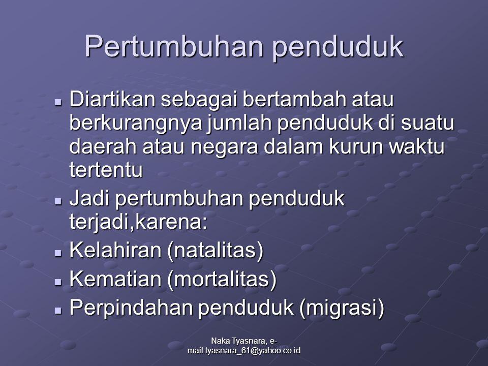 Naka Tyasnara, e- mail:tyasnara_61@yahoo.co.id Pertumbuhan penduduk Diartikan sebagai bertambah atau berkurangnya jumlah penduduk di suatu daerah atau