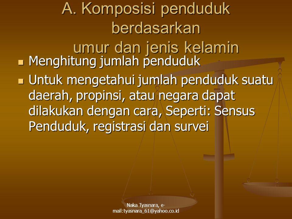 Naka Tyasnara, e- mail:tyasnara_61@yahoo.co.id A.Komposisi penduduk berdasarkan umur dan jenis kelamin Menghitung jumlah penduduk Menghitung jumlah pe