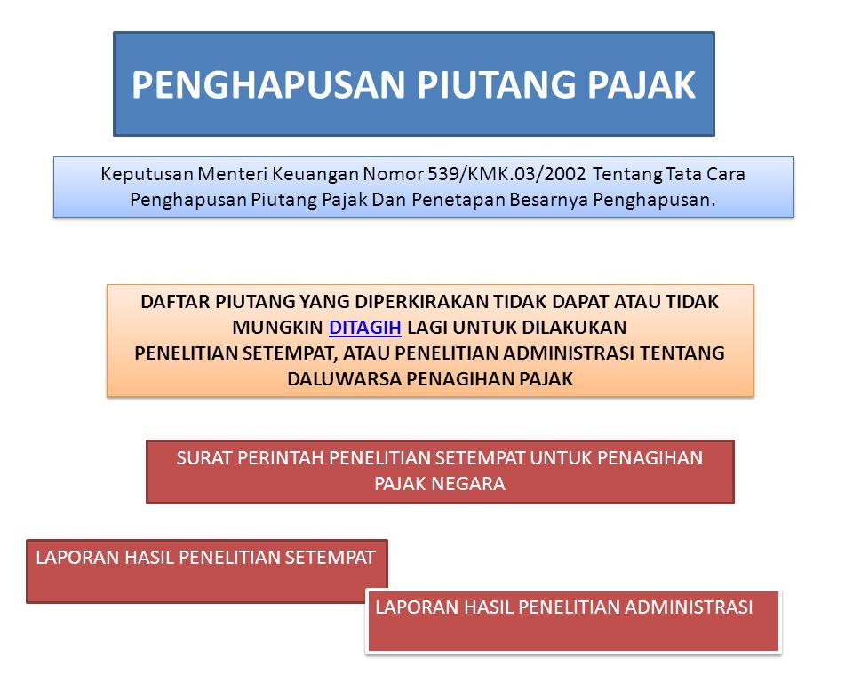 Keputusan Menteri Keuangan Nomor 539/KMK.03/2002 Tentang Tata Cara Penghapusan Piutang Pajak Dan Penetapan Besarnya Penghapusan. PENGHAPUSAN PIUTANG P