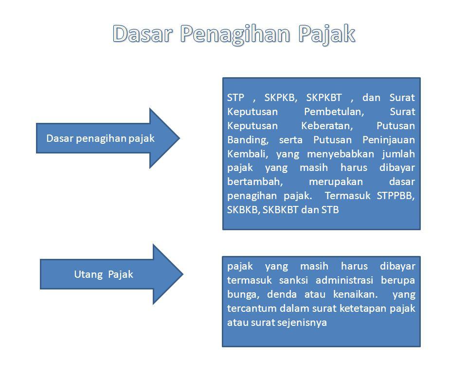 Jatuh Tempo pembayaran Pajak 1 bulan sejak tanggal diterbitkan.