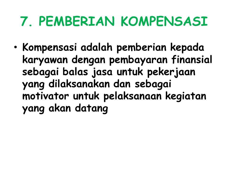 7. PEMBERIAN KOMPENSASI Kompensasi adalah pemberian kepada karyawan dengan pembayaran finansial sebagai balas jasa untuk pekerjaan yang dilaksanakan d