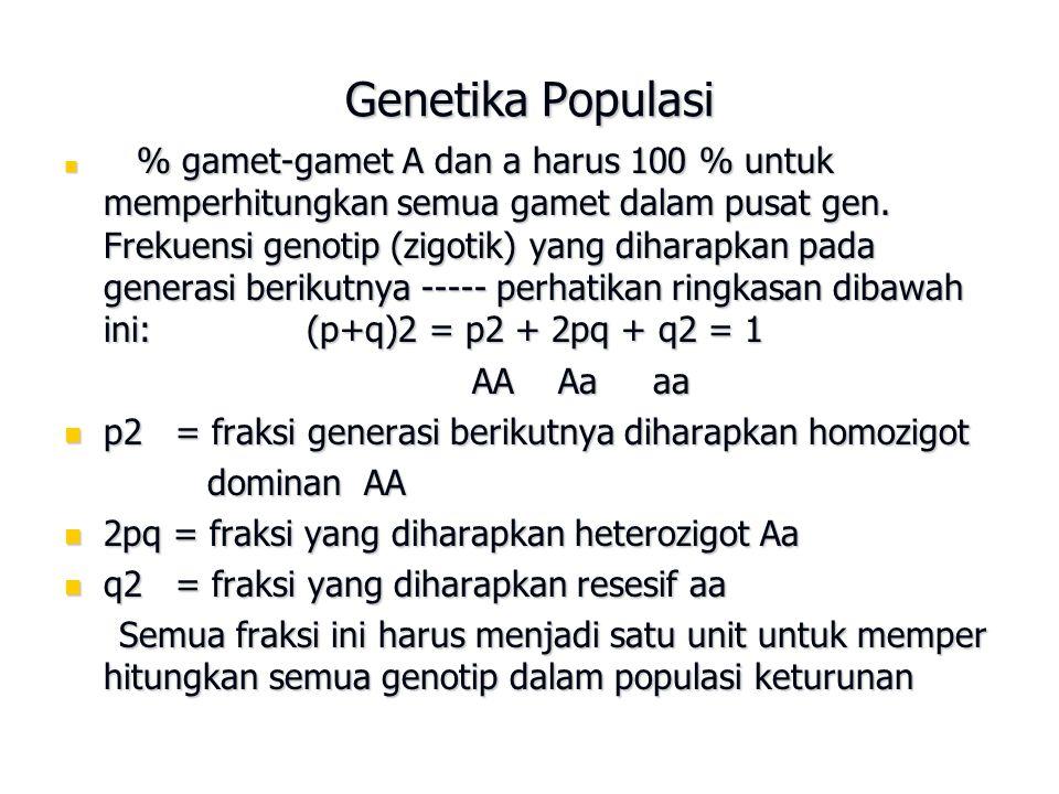 Genetika Populasi Rumus p2 + 2pq + q2 = 1, mengekspresikan genotip dari keturunan fraksi gamet (alel) dari pusat parental disebut hukum HARDY – WEINBERG Rumus p2 + 2pq + q2 = 1, mengekspresikan genotip dari keturunan fraksi gamet (alel) dari pusat parental disebut hukum HARDY – WEINBERG Jika suatu populasi sesuai dengan kondisi yang menjadi dasar dari rumus ini, maka tidak akan ada perubahan dalam frekuensi gamet Jika suatu populasi sesuai dengan kondisi yang menjadi dasar dari rumus ini, maka tidak akan ada perubahan dalam frekuensi gamet atau zigot dari generasi ke generasi.