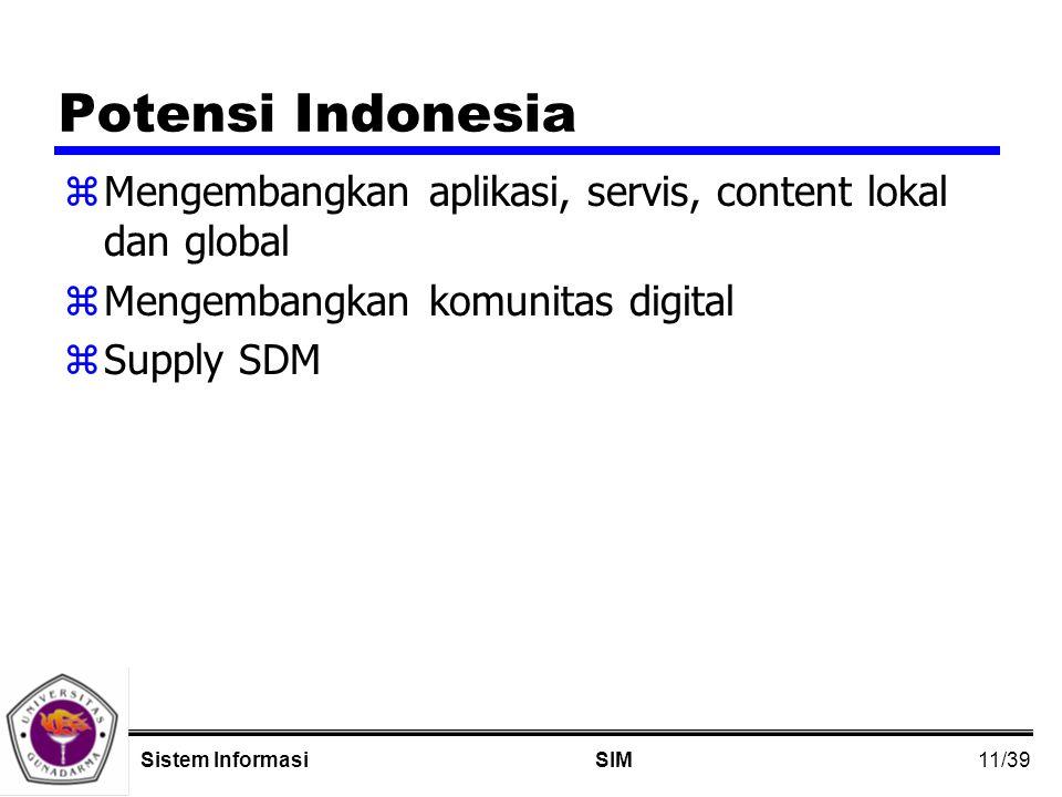 11/39 SIMSistem Informasi Potensi Indonesia zMengembangkan aplikasi, servis, content lokal dan global zMengembangkan komunitas digital zSupply SDM