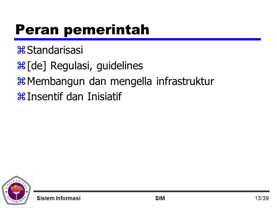 13/39 SIMSistem Informasi Peran pemerintah zStandarisasi z[de] Regulasi, guidelines zMembangun dan mengella infrastruktur zInsentif dan Inisiatif