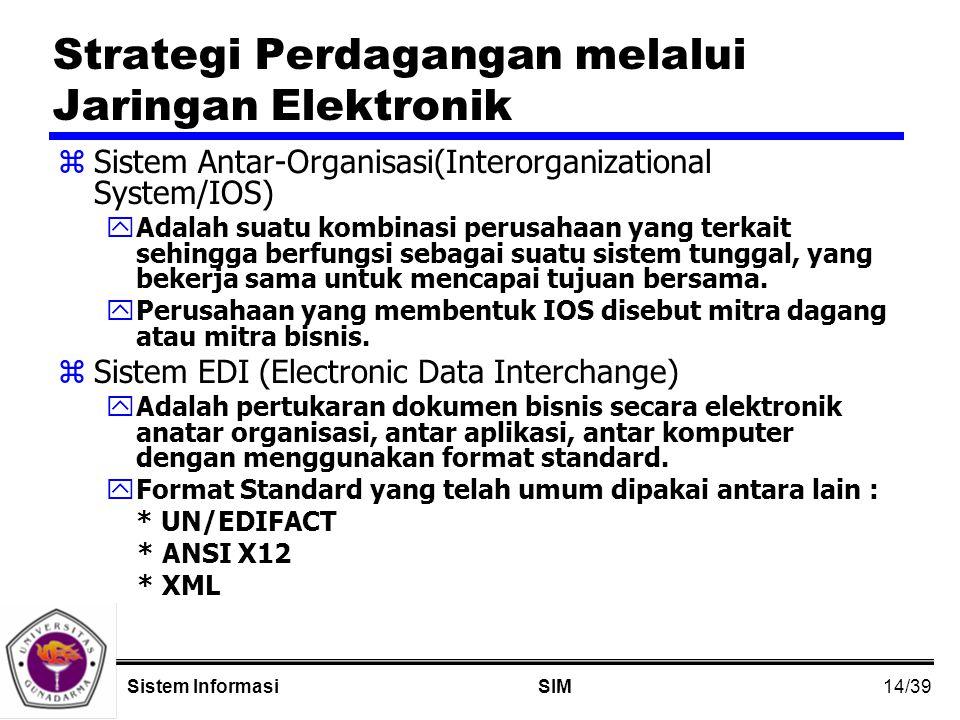 14/39 SIMSistem Informasi Strategi Perdagangan melalui Jaringan Elektronik zSistem Antar-Organisasi(Interorganizational System/IOS) yAdalah suatu kombinasi perusahaan yang terkait sehingga berfungsi sebagai suatu sistem tunggal, yang bekerja sama untuk mencapai tujuan bersama.