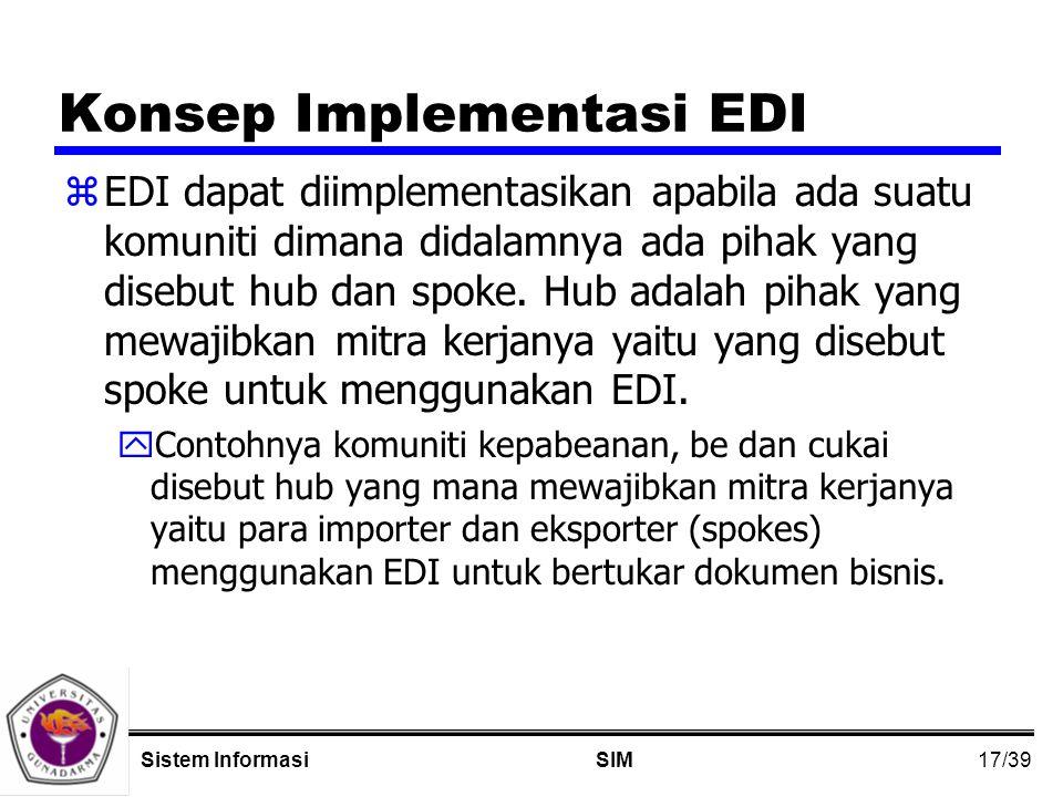 17/39 SIMSistem Informasi Konsep Implementasi EDI zEDI dapat diimplementasikan apabila ada suatu komuniti dimana didalamnya ada pihak yang disebut hub dan spoke.