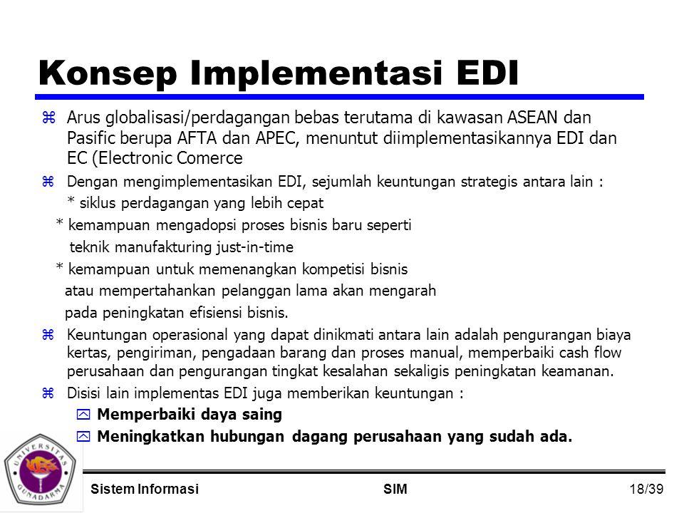 18/39 SIMSistem Informasi Konsep Implementasi EDI zArus globalisasi/perdagangan bebas terutama di kawasan ASEAN dan Pasific berupa AFTA dan APEC, menuntut diimplementasikannya EDI dan EC (Electronic Comerce zDengan mengimplementasikan EDI, sejumlah keuntungan strategis antara lain : * siklus perdagangan yang lebih cepat * kemampuan mengadopsi proses bisnis baru seperti teknik manufakturing just-in-time * kemampuan untuk memenangkan kompetisi bisnis atau mempertahankan pelanggan lama akan mengarah pada peningkatan efisiensi bisnis.