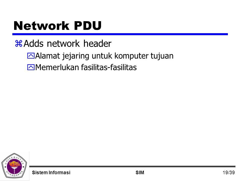 19/39 SIMSistem Informasi Network PDU zAdds network header yAlamat jejaring untuk komputer tujuan yMemerlukan fasilitas-fasilitas
