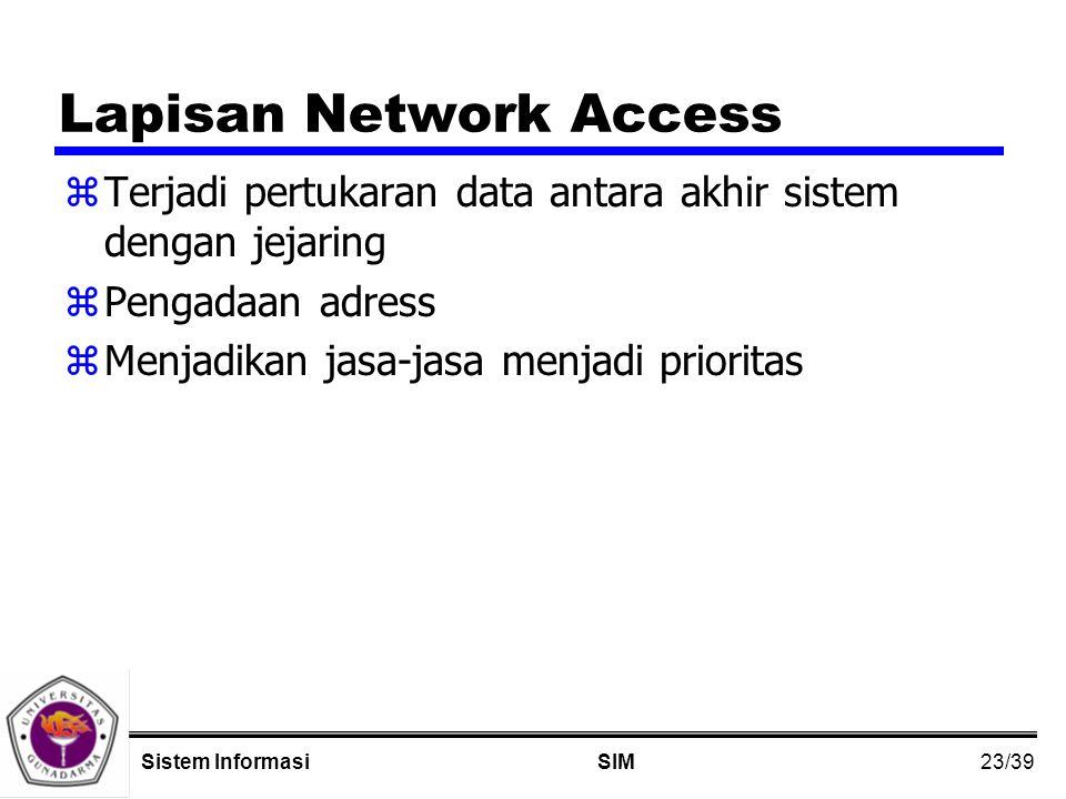 23/39 SIMSistem Informasi Lapisan Network Access zTerjadi pertukaran data antara akhir sistem dengan jejaring zPengadaan adress zMenjadikan jasa-jasa menjadi prioritas