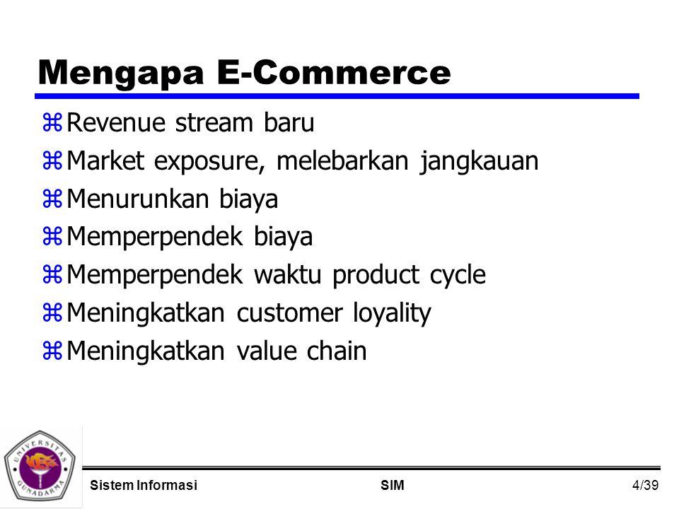 4/39 SIMSistem Informasi Mengapa E-Commerce zRevenue stream baru zMarket exposure, melebarkan jangkauan zMenurunkan biaya zMemperpendek biaya zMemperpendek waktu product cycle zMeningkatkan customer loyality zMeningkatkan value chain
