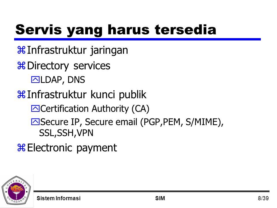 8/39 SIMSistem Informasi Servis yang harus tersedia zInfrastruktur jaringan zDirectory services yLDAP, DNS zInfrastruktur kunci publik yCertification Authority (CA) ySecure IP, Secure email (PGP,PEM, S/MIME), SSL,SSH,VPN zElectronic payment