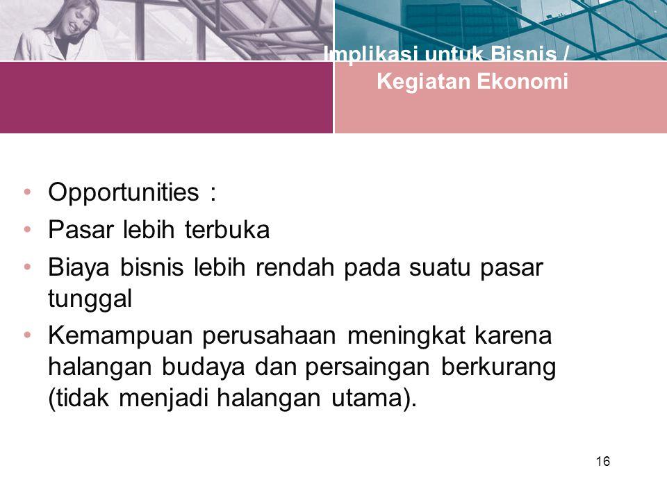 16 Implikasi untuk Bisnis / Kegiatan Ekonomi Opportunities : Pasar lebih terbuka Biaya bisnis lebih rendah pada suatu pasar tunggal Kemampuan perusahaan meningkat karena halangan budaya dan persaingan berkurang (tidak menjadi halangan utama).