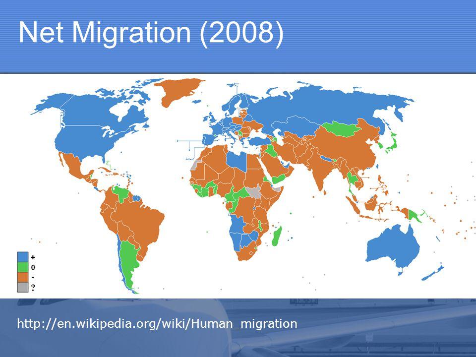 Net Migration (2008) http://en.wikipedia.org/wiki/Human_migration
