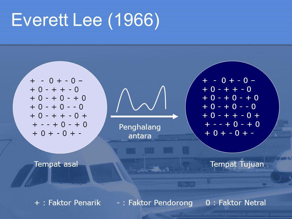 Everett Lee (1966) + - 0 + - 0 – + 0 - + + - 0 + 0 - + 0 - + 0 + 0 - + 0 - - 0 + 0 - + + - 0 + + - - + 0 - + 0 + 0 + - 0 + - Tempat asal + - 0 + - 0 –
