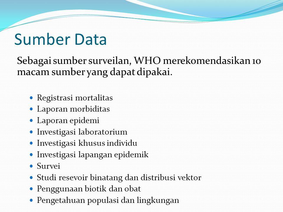 Sumber Data Sebagai sumber surveilan, WHO merekomendasikan 10 macam sumber yang dapat dipakai.