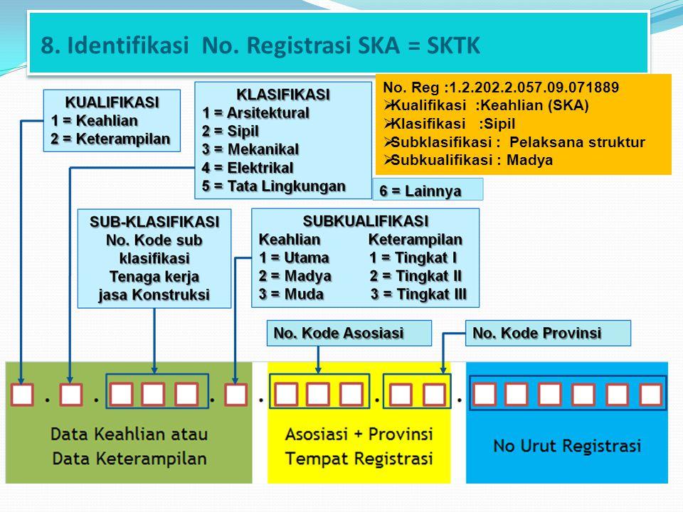 8. Identifikasi No. Registrasi SKA = SKTK No. Reg :1.2.202.2.057.09.071889  Kualifikasi :Keahlian (SKA)  Klasifikasi :Sipil  Subklasifikasi : Pelak