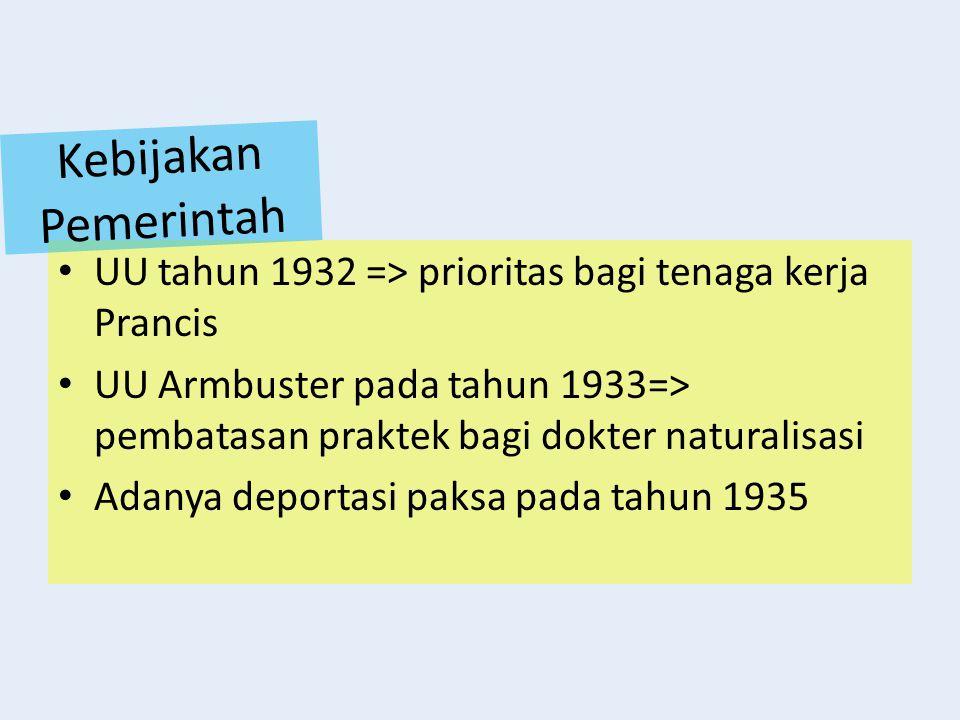UU tahun 1932 => prioritas bagi tenaga kerja Prancis UU Armbuster pada tahun 1933=> pembatasan praktek bagi dokter naturalisasi Adanya deportasi paksa