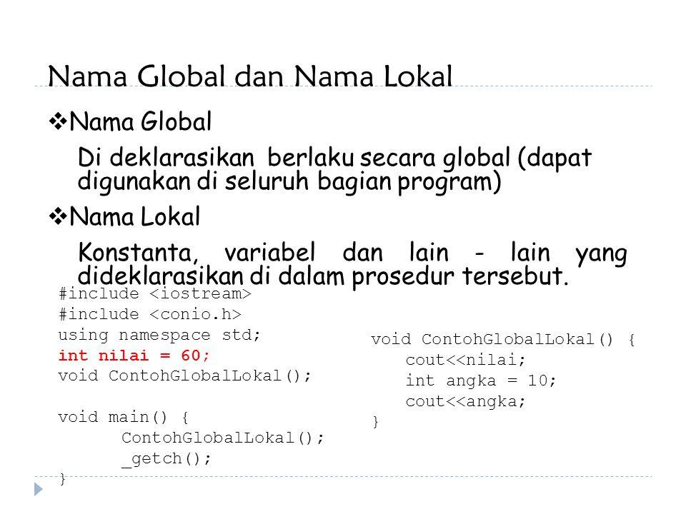 Nama Global dan Nama Lokal  Nama Global Di deklarasikan berlaku secara global (dapat digunakan di seluruh bagian program)  Nama Lokal Konstanta, var