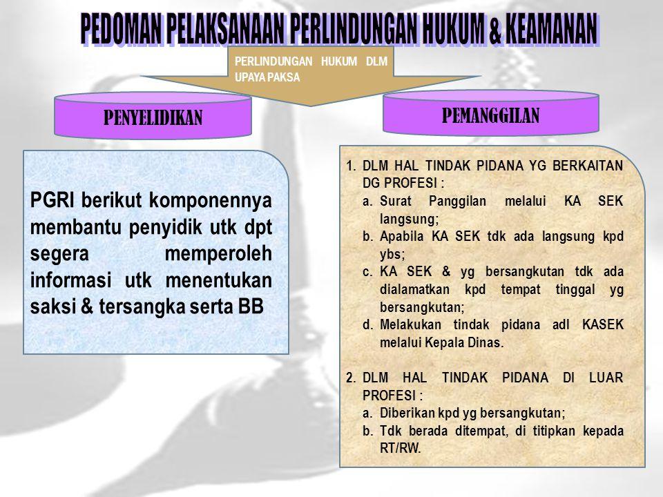 1.MELAKS KODE ETIK GURU INDONESIA & PER-UU-AN YG BERKAITAN DG PROFESI GURU; 2.DIPAHAMI SBG NORMA & ASAS PERILAKU GURU DLM MELAKS TUGAS PROFESI PENDIDIK; 3.MRPKN PEDOMAN SIKAP & PERILAKU BERTUJUAN MENEMPATKAN GURU SBG PROFESI TERHORMAT, MULIA & BERMARTABAT YG DILINDUNGI UU; 4.MELAKUKAN GAR KODE ETIK GURU DPT MELAKUKAN PEMBELAAN DIRI; 5.KEP YG DITETAPKAN OLEH DKGI DLM PENANGANAN GAR KODE ETIK GURU; 6.MELANGGAR KODE ETIK GURU, MENDAPAT SANKSI SSI PERATURAN YG BERLAKU; 7.KODE ETIK GURU SBG SEPERANGKAT PRINSIP & NORMA MORAL BERFUNGSI MELANDASI PELAKS GAS & YAN PROFESIONAL GURU DLM HUBUNGANNYA DGN SERDIK, ORG TUA/WALI SISWA, SEKOLAH & REKAN SEPROFESI, ORGANISASI PROFESI, & PEMERINTAH SSI DG NILAI- 2 AGAMA, PENDIDIKAN SOSIAL, ETIKA DAN KEMANUSIAAN; 8.DKGI MEREKOMENDASIKAN PEMBERIAN SANKSI THDP GURU YG MELAKUKAN GAR KODE ETIK KPD BADAN PIMPINAN ORGANISASI SSI TINGKATANNYA; 9.REKOMENDASI MRPKN UPAYA PEMBINAAN.