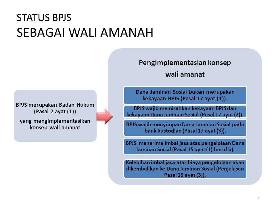 BPJS merupakan Badan Hukum (Pasal 2 ayat (1)) yang mengimplementasikan konsep wali amanat Pengimplementasian konsep wali amanat Dana Jaminan Sosial bu