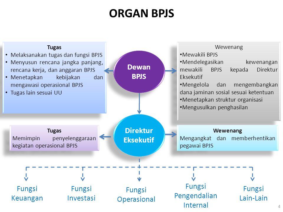 ORGAN BPJS Dewan BPJS Direktur Eksekutif Fungsi Keuangan Fungsi Investasi Fungsi Operasional Fungsi Pengendalian Internal Fungsi Lain-Lain 4 Tugas Mel