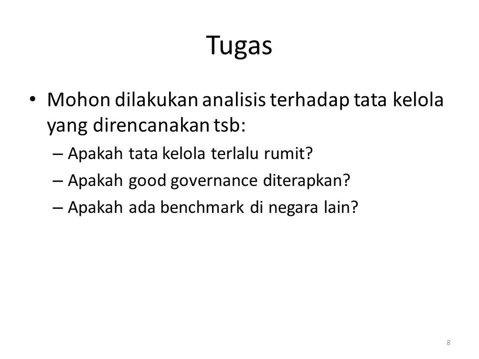 Tugas Mohon dilakukan analisis terhadap tata kelola yang direncanakan tsb: – Apakah tata kelola terlalu rumit? – Apakah good governance diterapkan? –