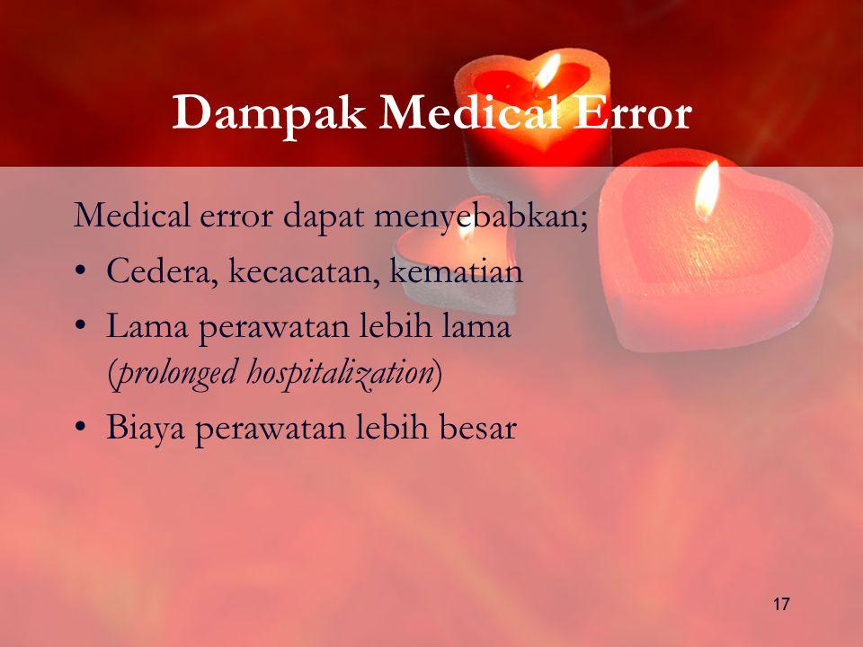 17 Dampak Medical Error Medical error dapat menyebabkan; Cedera, kecacatan, kematian Lama perawatan lebih lama (prolonged hospitalization) Biaya perawatan lebih besar