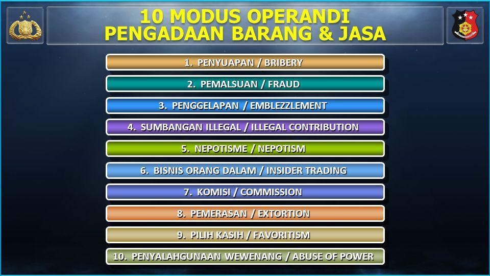 10 MODUS OPERANDI PENGADAAN BARANG & JASA 1. PENYUAPAN / BRIBERY 2. PEMALSUAN / FRAUD 3. PENGGELAPAN / EMBLEZZLEMENT 4. SUMBANGAN ILLEGAL / ILLEGAL CO
