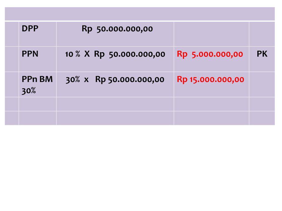 DPP Rp 50.000.000,00 PPN10 % X Rp 50.000.000,00Rp 5.000.000,00PK PPn BM 30% 30% x Rp 50.000.000,00Rp 15.000.000,00