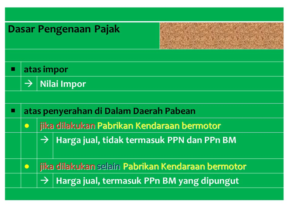 Dasar Pengenaan Pajak ■ atas impor  Nilai Impor ■ atas penyerahan di Dalam Daerah Pabean ● jika dilakukan Pabrikan Kendaraan bermotor  Harga jual, t