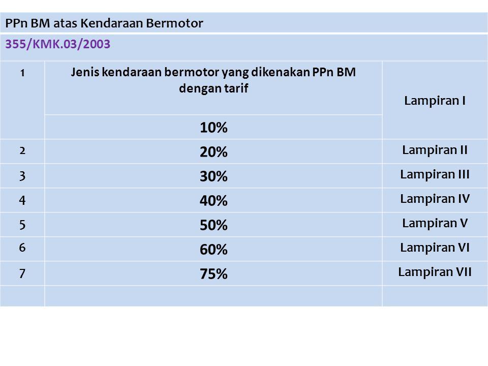 PPn BM atas Kendaraan Bermotor 355/KMK.03/2003 1Jenis kendaraan bermotor yang dikenakan PPn BM dengan tarif Lampiran I 10% 2 20% Lampiran II 3 30% Lam