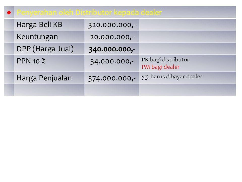 ● Penyerahan oleh Distributor kepada dealer Harga Beli KB320.000.000,- Keuntungan20.000.000,- DPP (Harga Jual)340.000.000,- PPN 10 %34.000.000,- PK ba