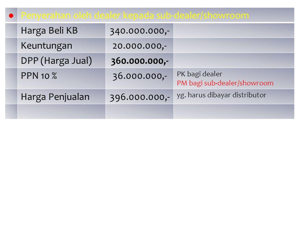 ● Penyerahan oleh dealer kepada sub-dealer/showroom Harga Beli KB340.000.000,- Keuntungan20.000.000,- DPP (Harga Jual)360.000.000,- PPN 10 %36.000.000