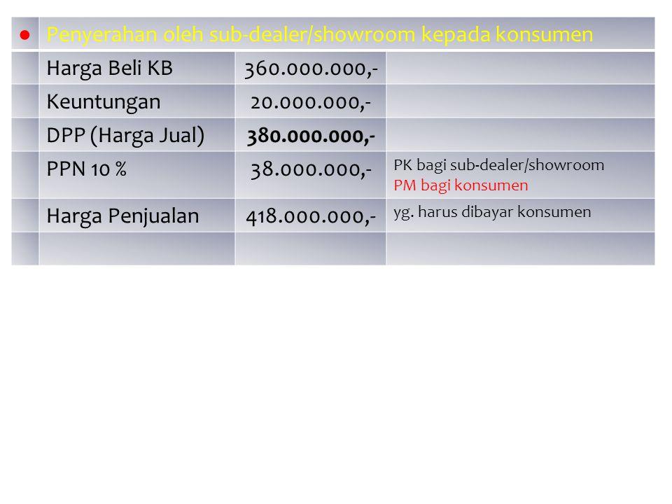 ● Penyerahan oleh sub-dealer/showroom kepada konsumen Harga Beli KB360.000.000,- Keuntungan20.000.000,- DPP (Harga Jual)380.000.000,- PPN 10 %38.000.0