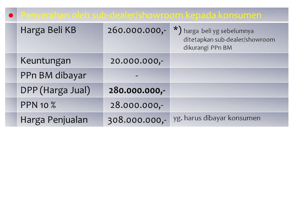 ● Penyerahan oleh sub-dealer/showroom kepada konsumen Harga Beli KB260.000.000,-*) harga beli yg sebelumnya ditetapkan sub-dealer/showroom dikurangi P