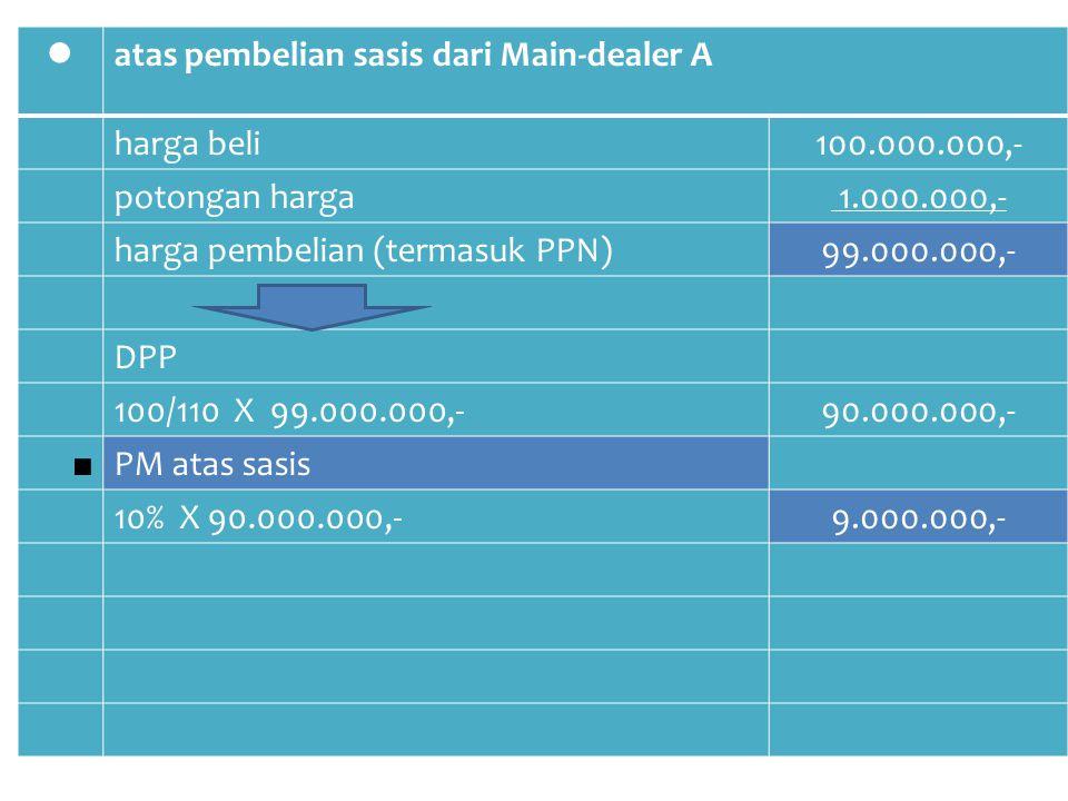 atas pembelian sasis dari Main-dealer A harga beli100.000.000,- potongan harga 1.000.000,- harga pembelian (termasuk PPN)99.000.000,- DPP 100/110 X 99