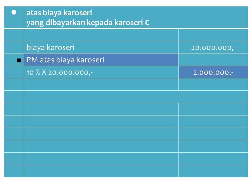 atas biaya karoseri yang dibayarkan kepada karoseri C biaya karoseri20.000.000,- ■ PM atas biaya karoseri 10 % X 20.000.000,-2.000.000,-