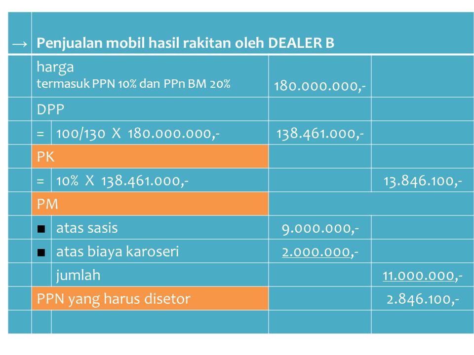 → Penjualan mobil hasil rakitan oleh DEALER B harga termasuk PPN 10% dan PPn BM 20% 180.000.000,- DPP =100/130 X 180.000.000,-138.461.000,- PK =10% X