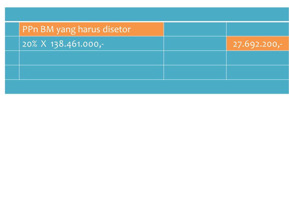 PPn BM yang harus disetor 20% X 138.461.000,-27.692.200,-