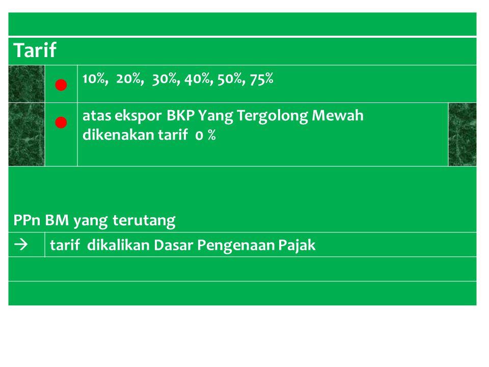 620/PMK.03/200435/PMK.03/2008137/PMK.011/2008103/PMK.03/2009 Pasal 1 Jenis Barang Kena Pajak yang Tergolong Mewah selain kendaraan bermotor yang dikenakan Pajak Penjualan atas Barang Mewah dengan tarif sebesar 10% (sepuluh persen) adalah barang-barang sebagaimana ditetapkan dalam Lampiran I Peraturan Menteri Keuangan ini.