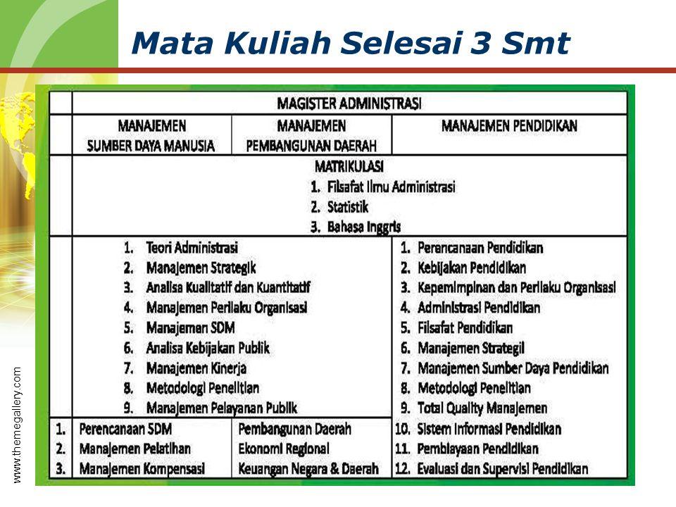 Mata Kuliah Selesai 3 Smt www.themegallery.com
