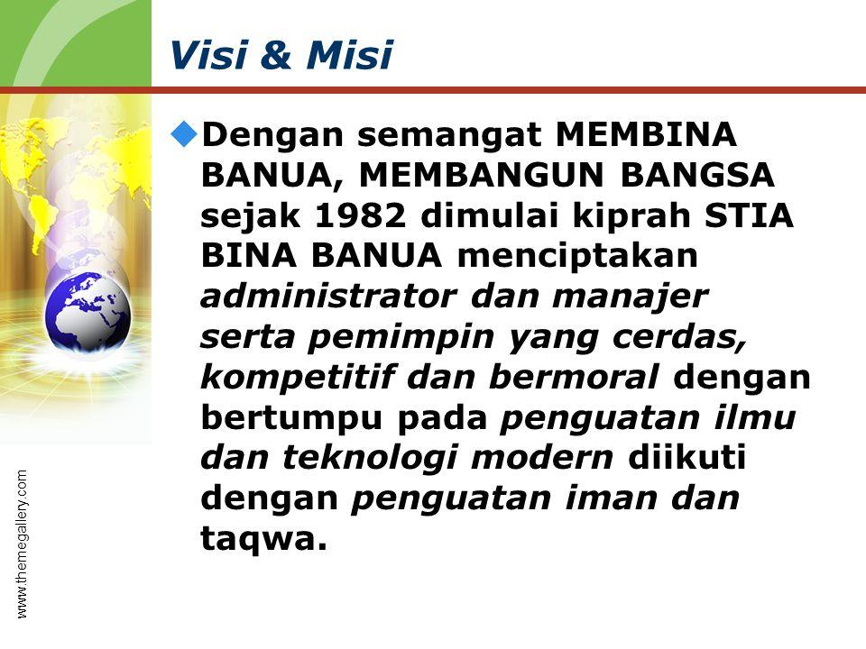 Visi & Misi  Dengan semangat MEMBINA BANUA, MEMBANGUN BANGSA sejak 1982 dimulai kiprah STIA BINA BANUA menciptakan administrator dan manajer serta pe