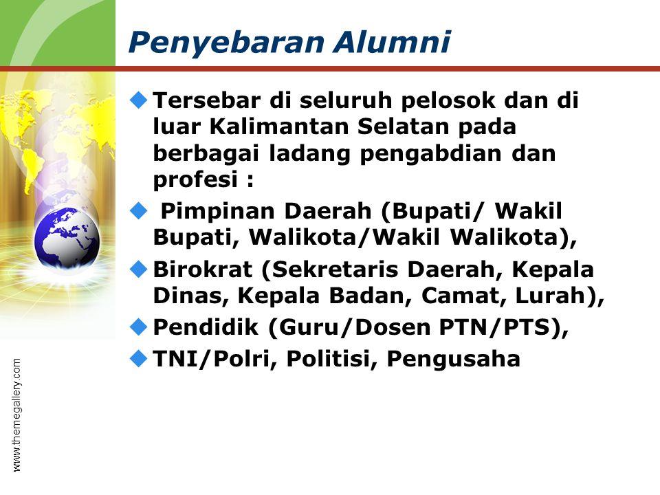 Penyebaran Alumni  Tersebar di seluruh pelosok dan di luar Kalimantan Selatan pada berbagai ladang pengabdian dan profesi :  Pimpinan Daerah (Bupati/ Wakil Bupati, Walikota/Wakil Walikota),  Birokrat (Sekretaris Daerah, Kepala Dinas, Kepala Badan, Camat, Lurah),  Pendidik (Guru/Dosen PTN/PTS),  TNI/Polri, Politisi, Pengusaha www.themegallery.com