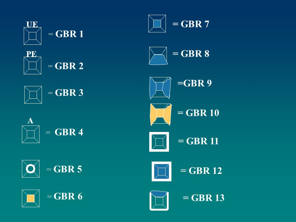 UE PE = GBR 1 = GBR 2 = GBR 3 = GBR 5 = GBR 6 = GBR 4 A = GBR 7 = GBR 8 =GBR 9 = GBR 10 = GBR 11 = GBR 12 = GBR 13