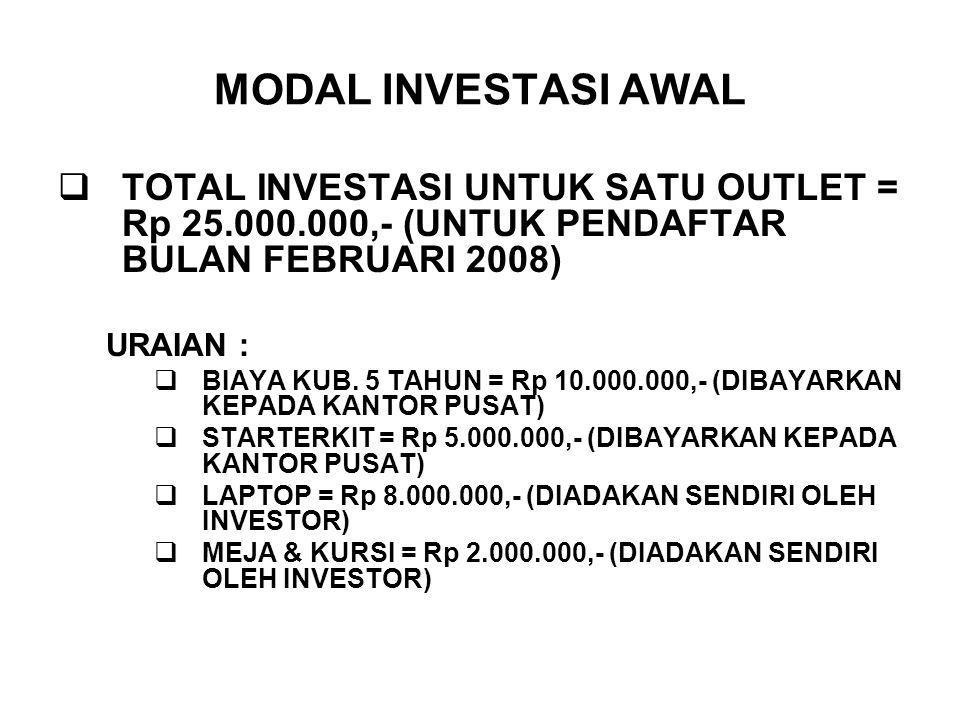 MODAL INVESTASI AWAL  TOTAL INVESTASI UNTUK SATU OUTLET = Rp 25.000.000,- (UNTUK PENDAFTAR BULAN FEBRUARI 2008) URAIAN :  BIAYA KUB. 5 TAHUN = Rp 10