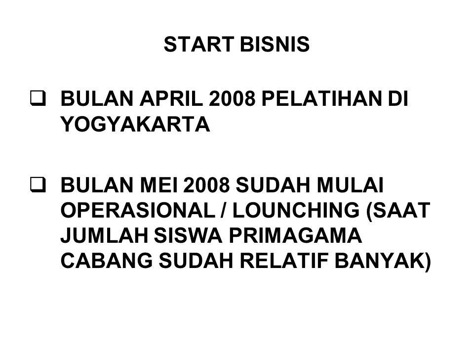 START BISNIS  BULAN APRIL 2008 PELATIHAN DI YOGYAKARTA  BULAN MEI 2008 SUDAH MULAI OPERASIONAL / LOUNCHING (SAAT JUMLAH SISWA PRIMAGAMA CABANG SUDAH