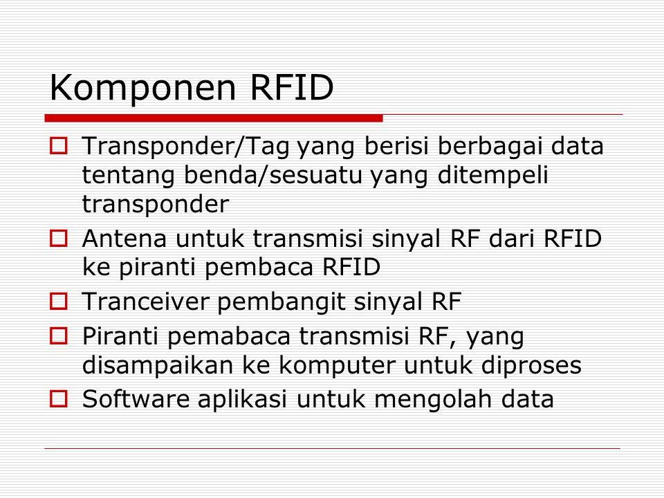 Komponen RFID  Transponder/Tag yang berisi berbagai data tentang benda/sesuatu yang ditempeli transponder  Antena untuk transmisi sinyal RF dari RFI